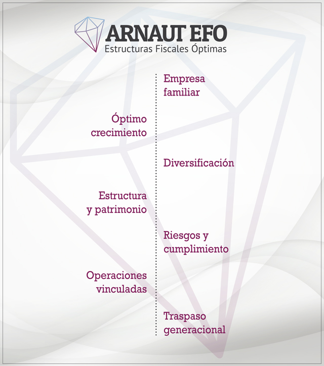 http://www.basilioramirez.es/wp-content/uploads/2020/11/QueEs-ArnautEFO.jpg