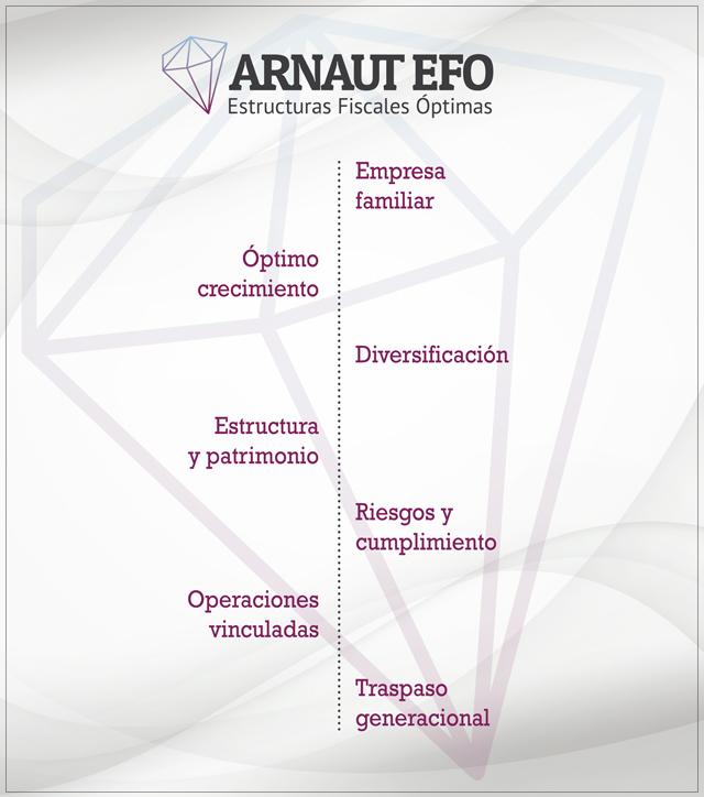 https://www.basilioramirez.es/wp-content/uploads/2020/11/QueEs-ArnautEFO.jpg