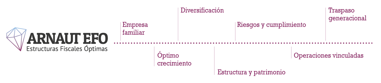 https://www.basilioramirez.es/wp-content/uploads/2021/09/EFO.jpg